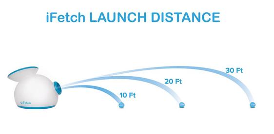 iFetch Launch distance