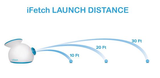 iFetch Launch distance